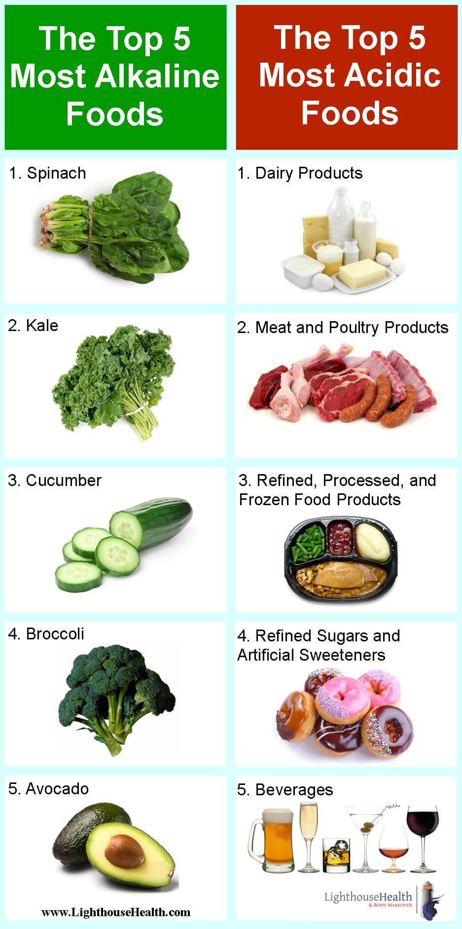Which Fat Is Not Naturally Found In Foods